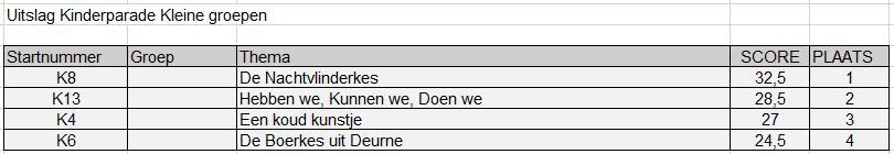 kleine-groepen2017